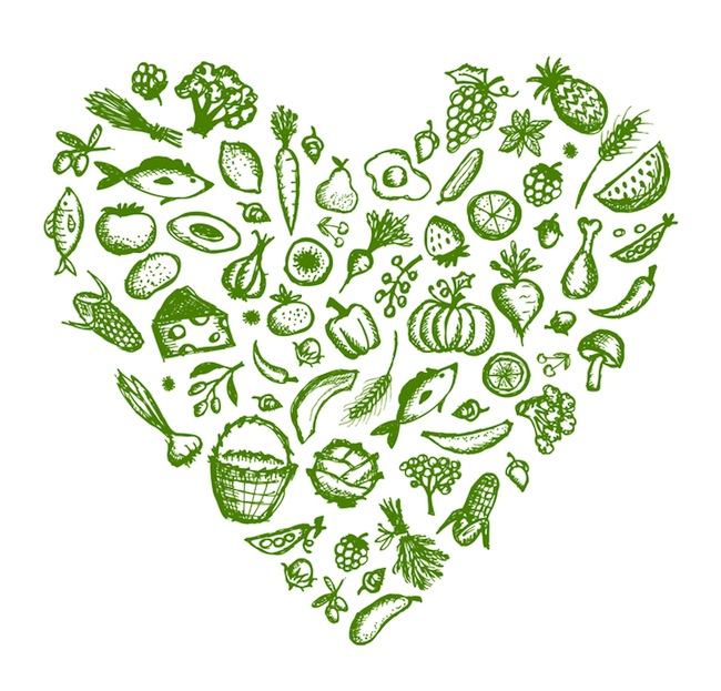 know heart health