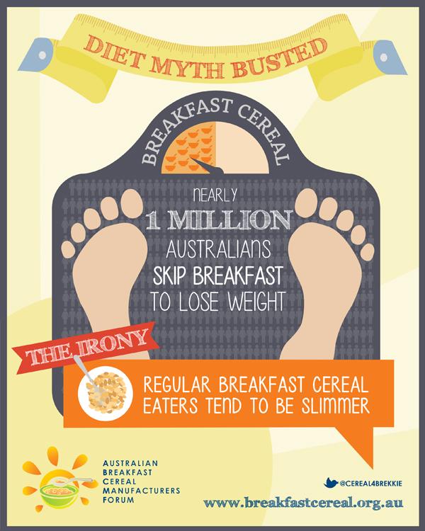 abcmf_diet myth